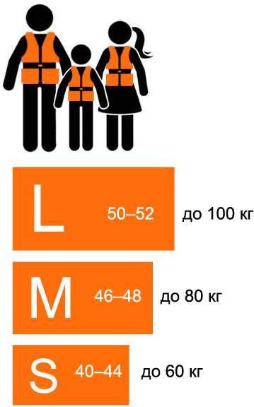 Жилеты спасательные с подголовником для взрослых, размеры S, M, L