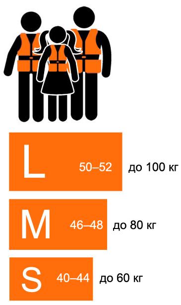 Жилеты страховочные, размеры S, M, L