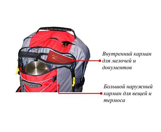 Рюкзак Course 25 литров, назначение карманов