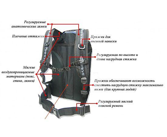 Рюкзак Course 25 литров, особенности модели
