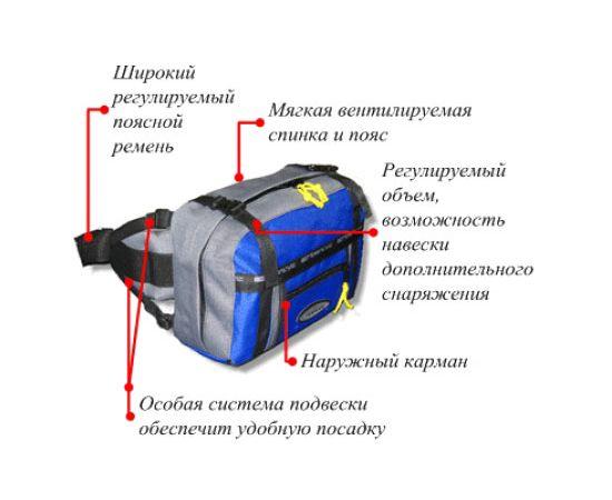 Сумка Course поясная для фото- и видеоаппаратуры